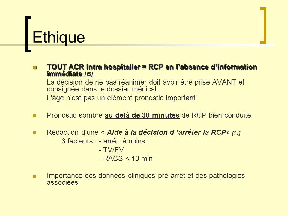 Ethique TOUT ACR intra hospitalier = RCP en l'absence d'information immédiate [B]